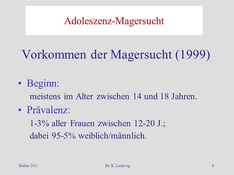 Herbst 2015Dr. K. Ludewig6 Adoleszenz-Magersucht Vorkommen der Magersucht (1999) Beginn: meistens im Alter zwischen 14 und 18 Jahren. Prävalenz: 1-3%