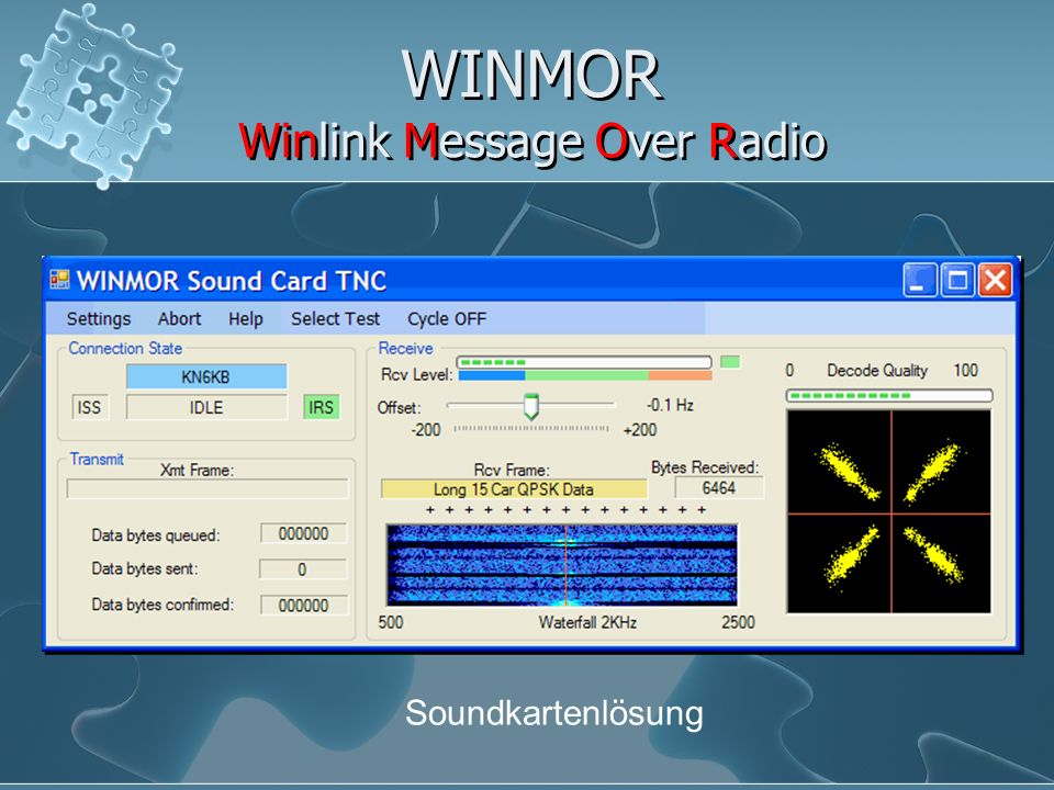 WINMOR Winlink Message Over Radio Soundkartenlösung