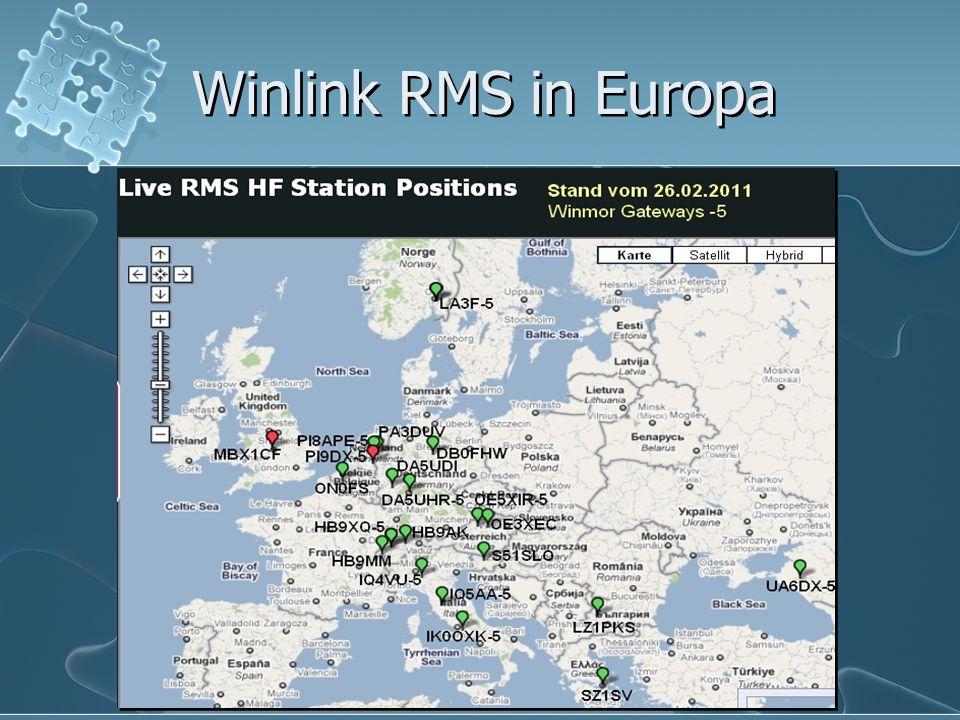Winlink RMS in Europa