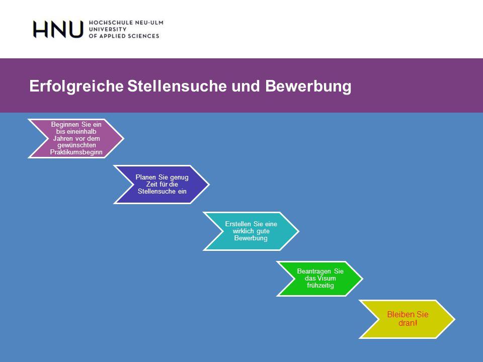 HNU | Hochschule Neu-Ulm | Prof. Dr. Maximilian Mustermann | Corporate Communications II | IMUK 5 | WiSe 2012/2013 Erfolgreiche Stellensuche und Bewer