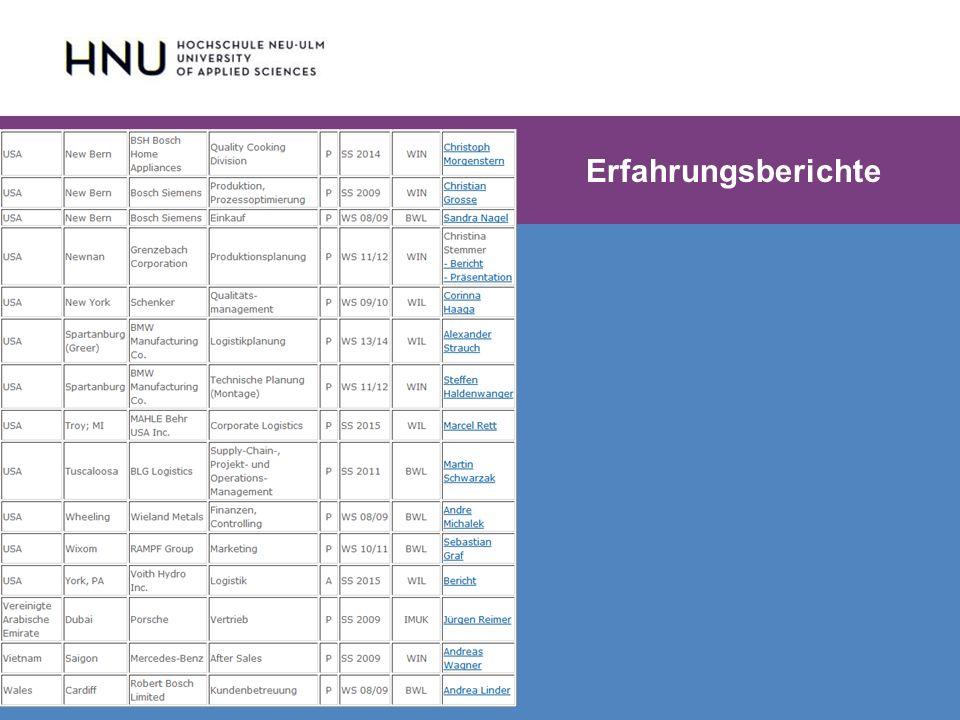 HNU | Hochschule Neu-Ulm | Prof. Dr. Maximilian Mustermann | Corporate Communications II | IMUK 5 | WiSe 2012/2013 Erfahrungsberichte