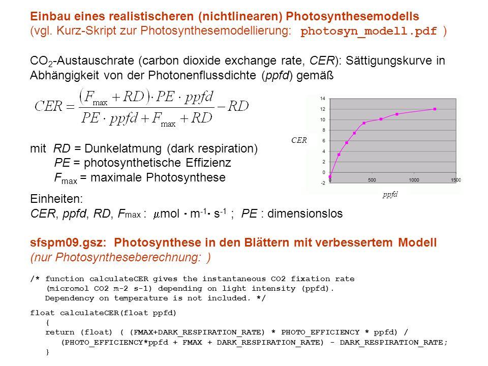 Einbau eines realistischeren (nichtlinearen) Photosynthesemodells (vgl.