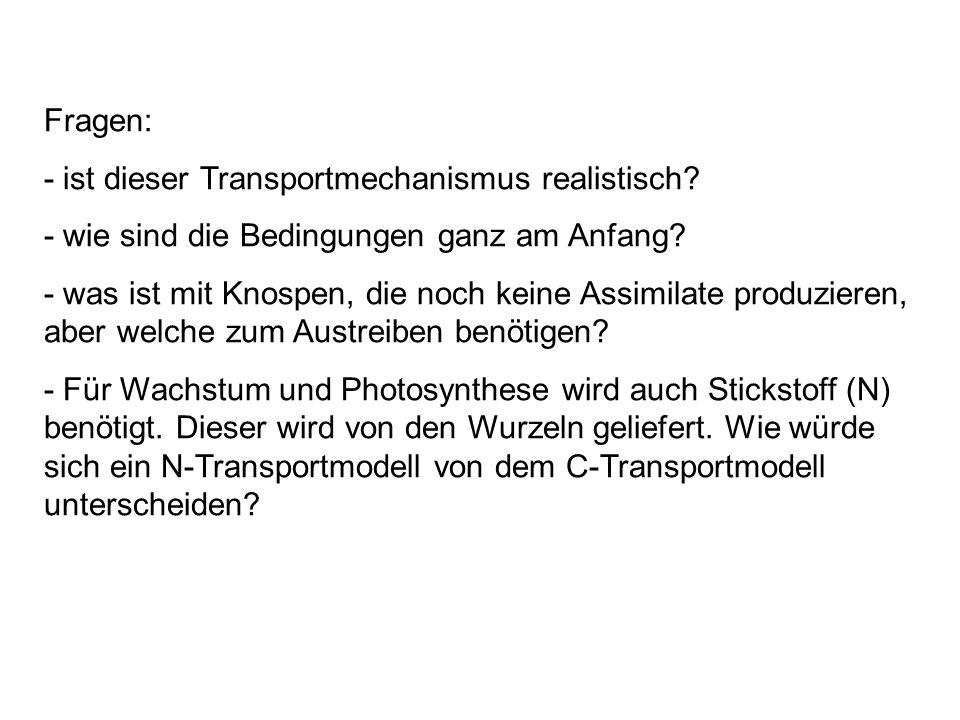Fragen: - ist dieser Transportmechanismus realistisch.