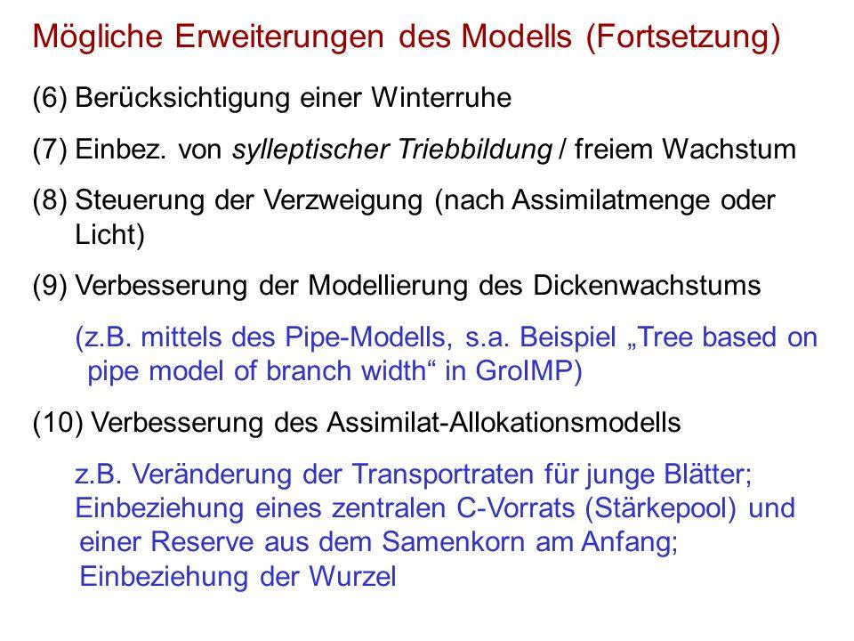 Mögliche Erweiterungen des Modells (Fortsetzung) (6) Berücksichtigung einer Winterruhe (7) Einbez.