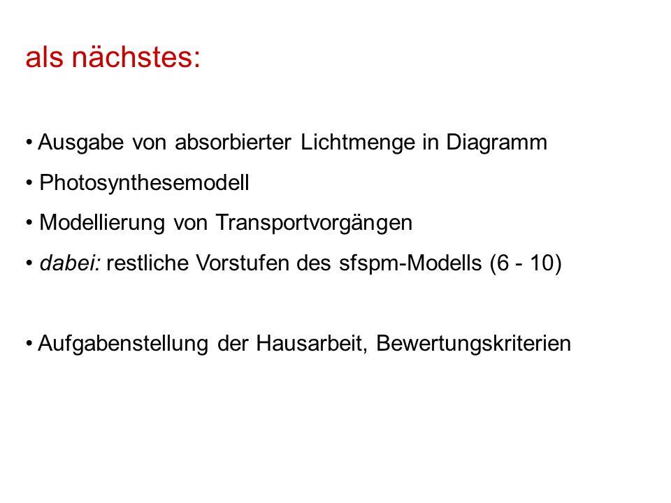 als nächstes: Ausgabe von absorbierter Lichtmenge in Diagramm Photosynthesemodell Modellierung von Transportvorgängen dabei: restliche Vorstufen des sfspm-Modells (6 - 10) Aufgabenstellung der Hausarbeit, Bewertungskriterien