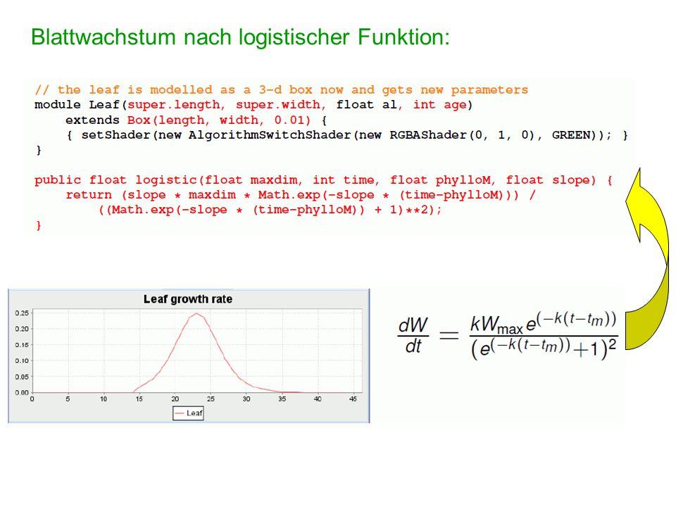Blattwachstum nach logistischer Funktion (Anwendung):