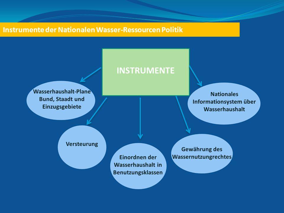 Instrumente der Nationalen Wasser-Ressourcen Politik