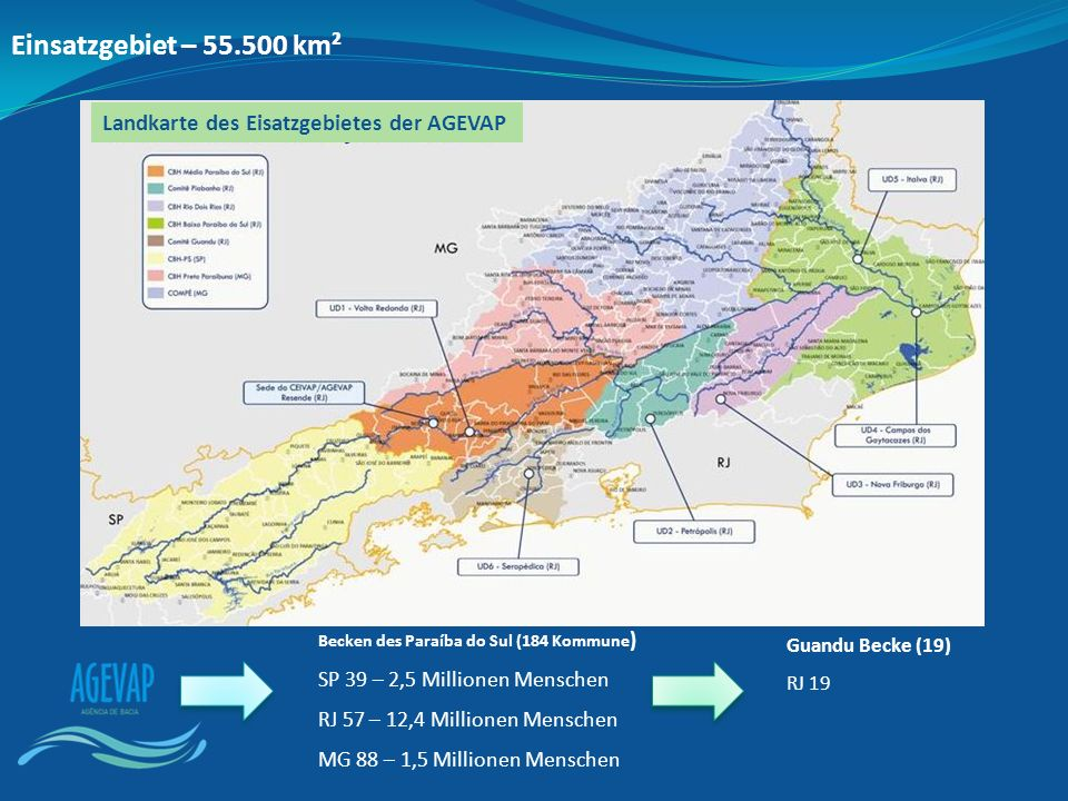 Einsatzgebiet – 55.500 km² Becken des Paraíba do Sul (184 Kommune ) SP 39 – 2,5 Millionen Menschen RJ 57 – 12,4 Millionen Menschen MG 88 – 1,5 Millionen Menschen Guandu Becke (19) RJ 19 Landkarte des Eisatzgebietes der AGEVAP