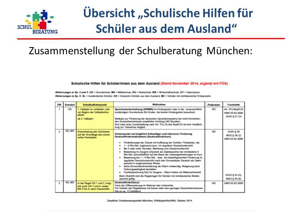 """Übersicht """"Schulische Hilfen für Schüler aus dem Ausland Zusammenstellung der Schulberatung München:"""