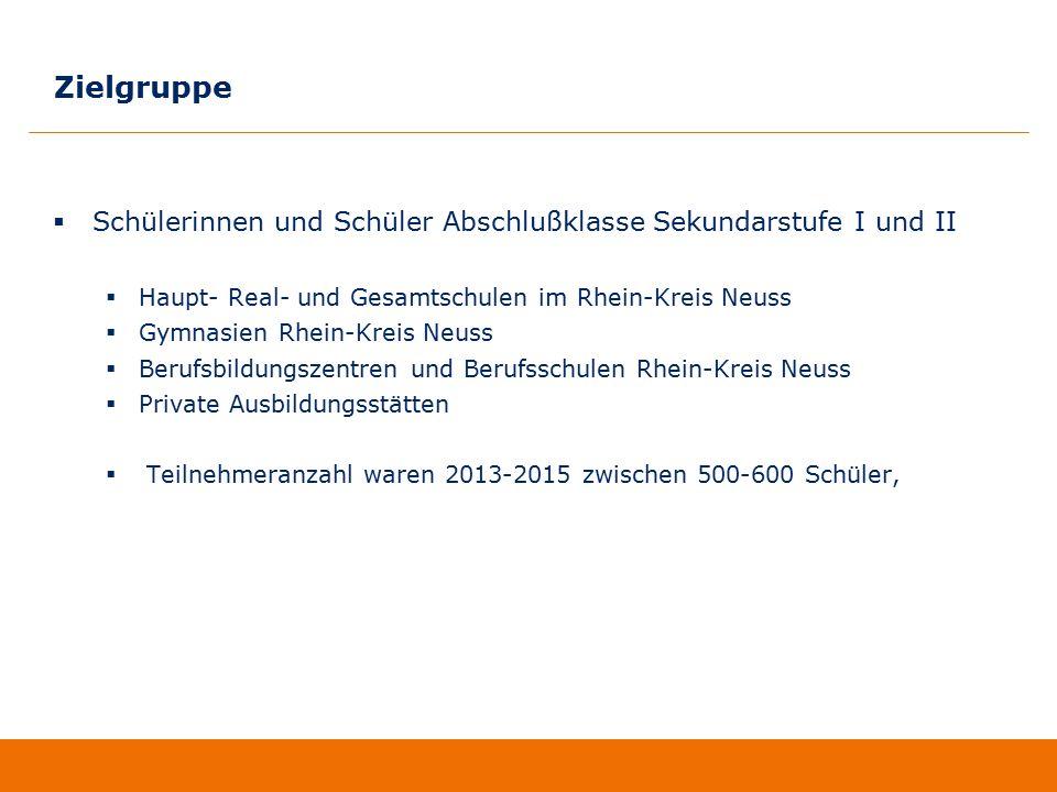 Zielgruppe  Schülerinnen und Schüler Abschlußklasse Sekundarstufe I und II  Haupt- Real- und Gesamtschulen im Rhein-Kreis Neuss  Gymnasien Rhein-Kr