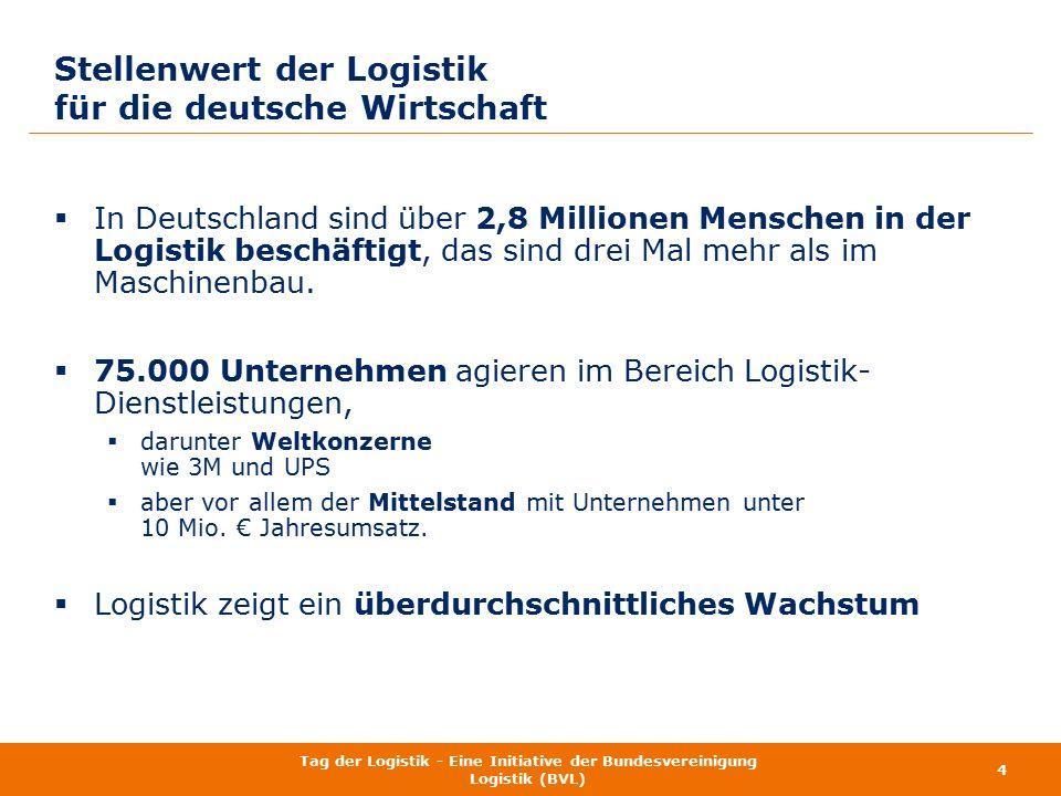  In Deutschland sind über 2,8 Millionen Menschen in der Logistik beschäftigt, das sind drei Mal mehr als im Maschinenbau.  75.000 Unternehmen agiere