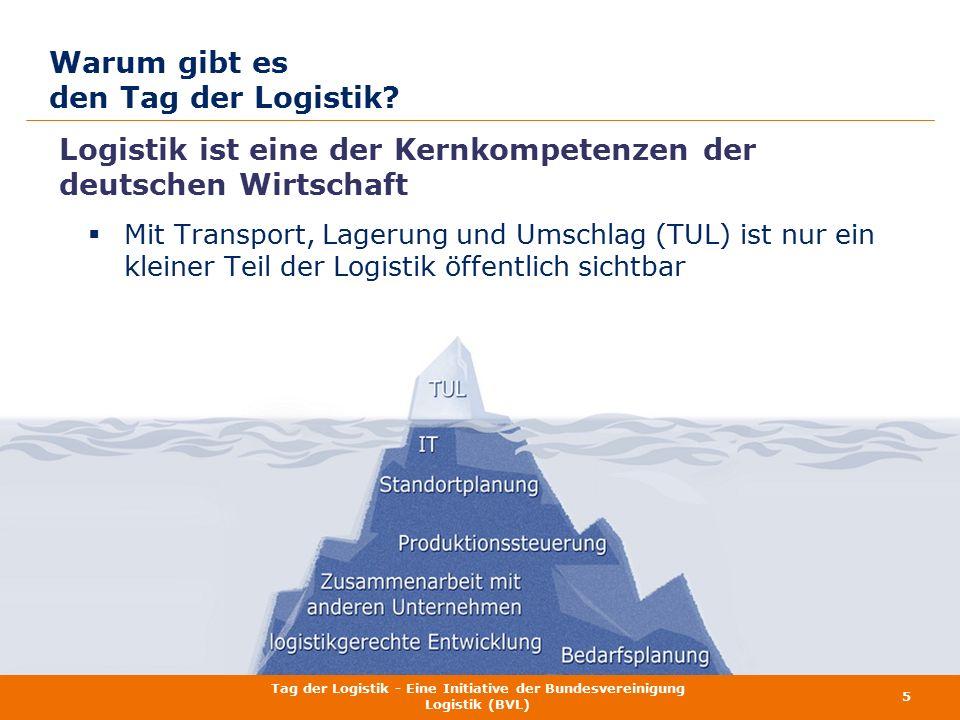 Warum gibt es den Tag der Logistik?  Mit Transport, Lagerung und Umschlag (TUL) ist nur ein kleiner Teil der Logistik öffentlich sichtbar Logistik is