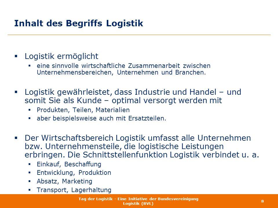  Logistik ermöglicht  eine sinnvolle wirtschaftliche Zusammenarbeit zwischen Unternehmensbereichen, Unternehmen und Branchen.  Logistik gewährleist