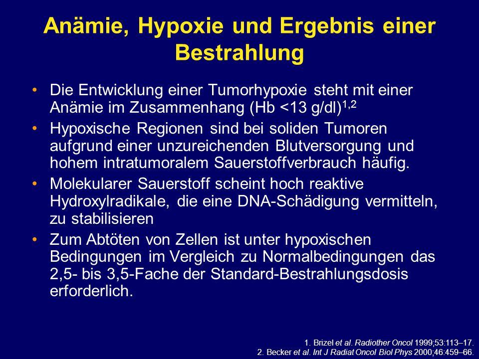 Anämie, Hypoxie und Ergebnis einer Bestrahlung Die Entwicklung einer Tumorhypoxie steht mit einer Anämie im Zusammenhang (Hb <13 g/dl) 1,2 Hypoxische