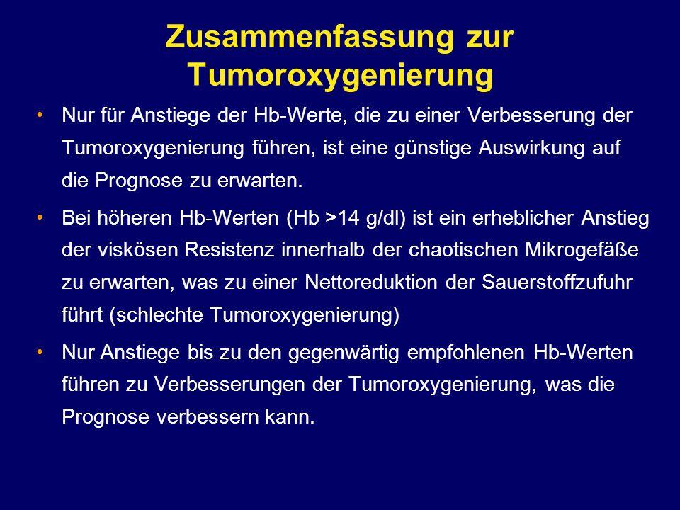 Zusammenfassung zur Tumoroxygenierung Nur für Anstiege der Hb-Werte, die zu einer Verbesserung der Tumoroxygenierung führen, ist eine günstige Auswirk