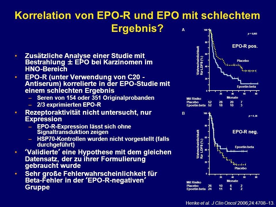 Henke et al. J Clin Oncol 2006;24:4708–13. Zusätzliche Analyse einer Studie mit Bestrahlung ± EPO bei Karzinomen im HNO-Bereich EPO-R (unter Verwendun