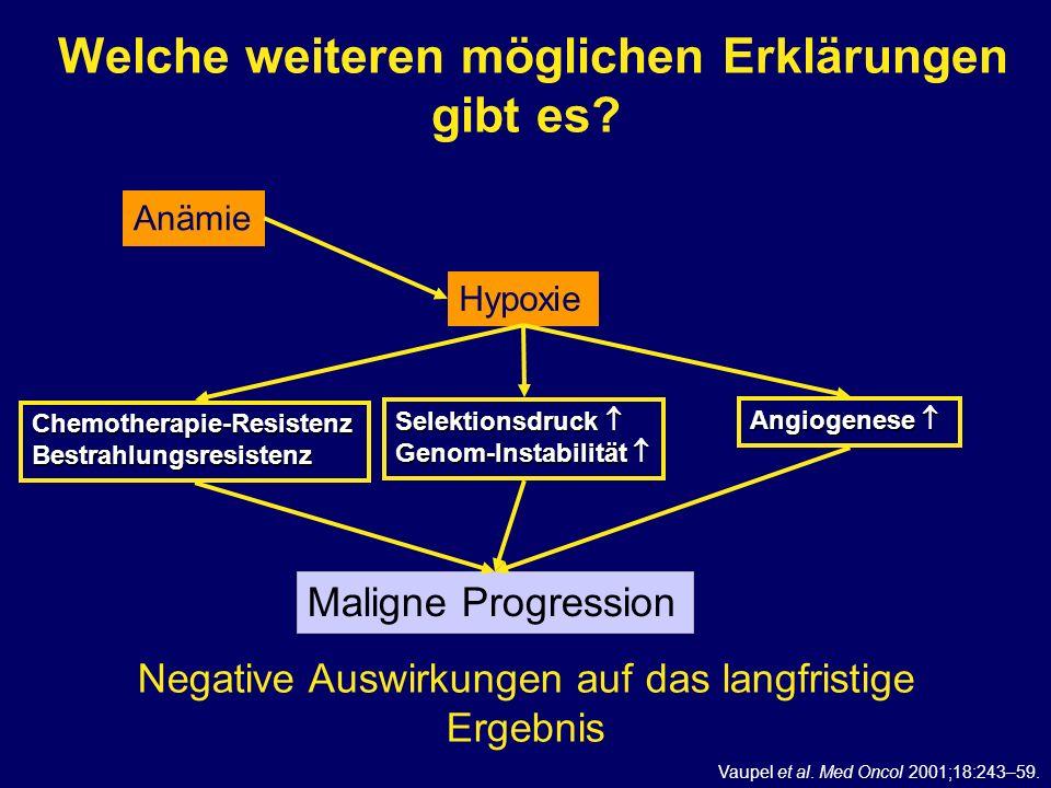 Welche weiteren möglichen Erklärungen gibt es? Anämie Hypoxie Chemotherapie-ResistenzBestrahlungsresistenz Selektionsdruck  Genom-Instabilität  Angi
