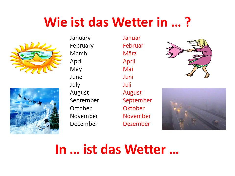Wie ist das Wetter in … ? January February March April May June July August September October November December Januar Februar März April Mai Juni Jul