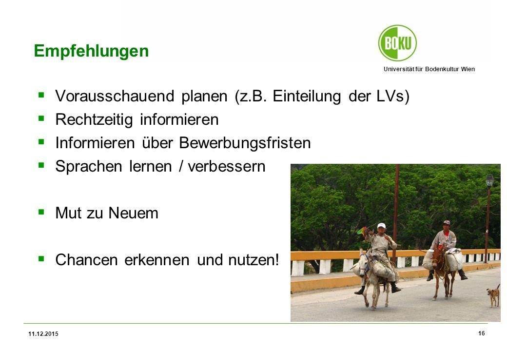 Universität für Bodenkultur Wien Empfehlungen  Vorausschauend planen (z.B.