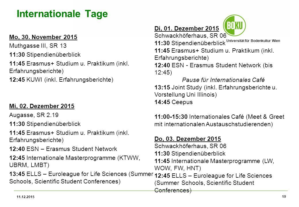 Universität für Bodenkultur Wien 11.12.2015 19 Internationale Tage Mo, 30.