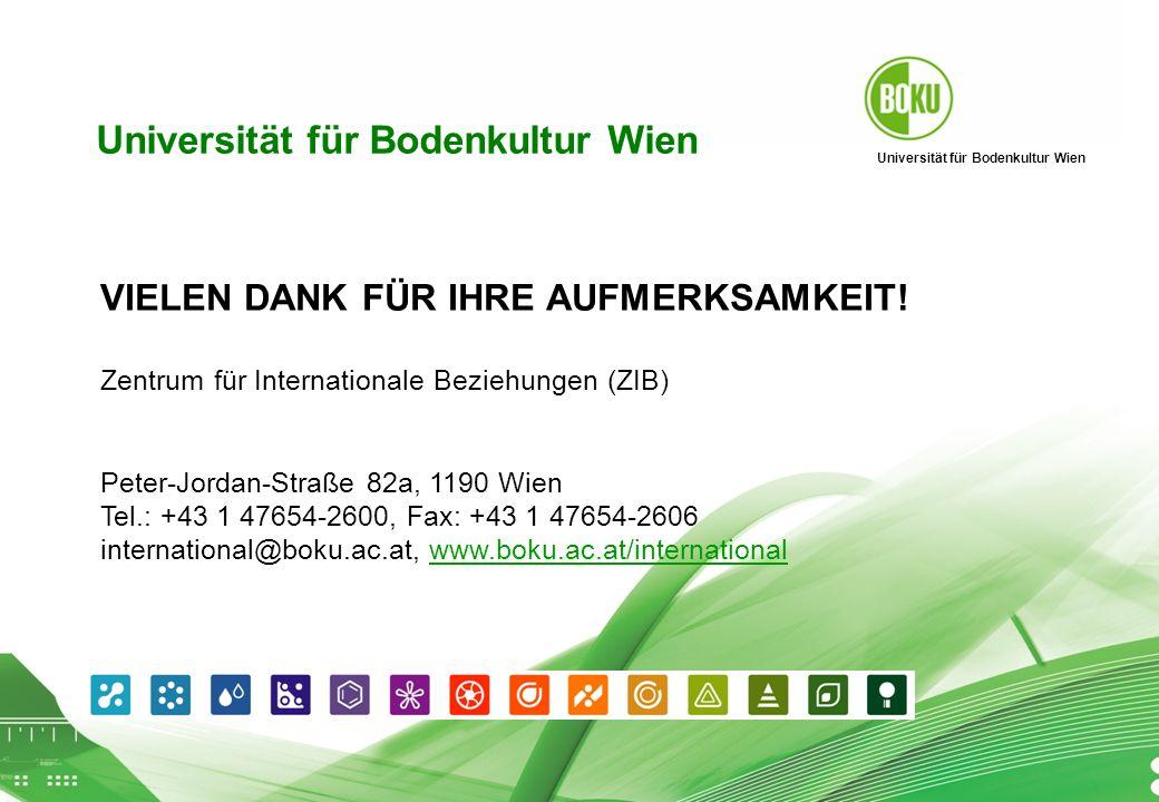 Universität für Bodenkultur Wien 11.12.2015 23 Universität für Bodenkultur Wien VIELEN DANK FÜR IHRE AUFMERKSAMKEIT.