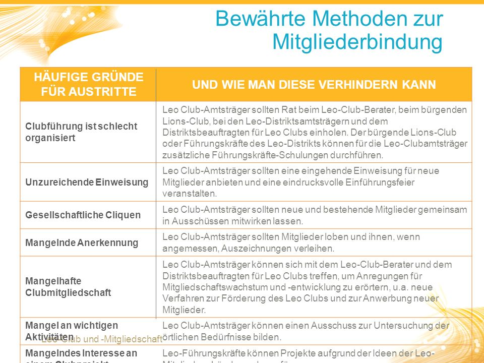 12 Bewährte Methoden zur Mitgliederbindung Leo-Club und -Mitgliedschaft HÄUFIGE GRÜNDE FÜR AUSTRITTE UND WIE MAN DIESE VERHINDERN KANN Clubführung ist