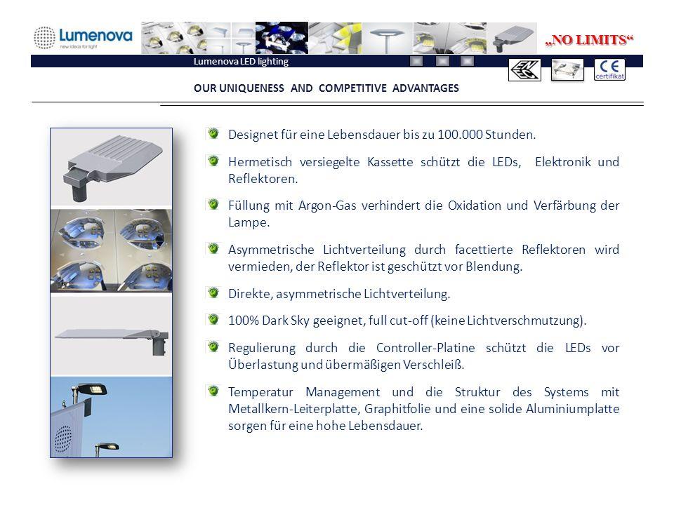 Lumenova LED lighting OUR UNIQUENESS AND COMPETITIVE ADVANTAGES Designet für eine Lebensdauer bis zu 100.000 Stunden.