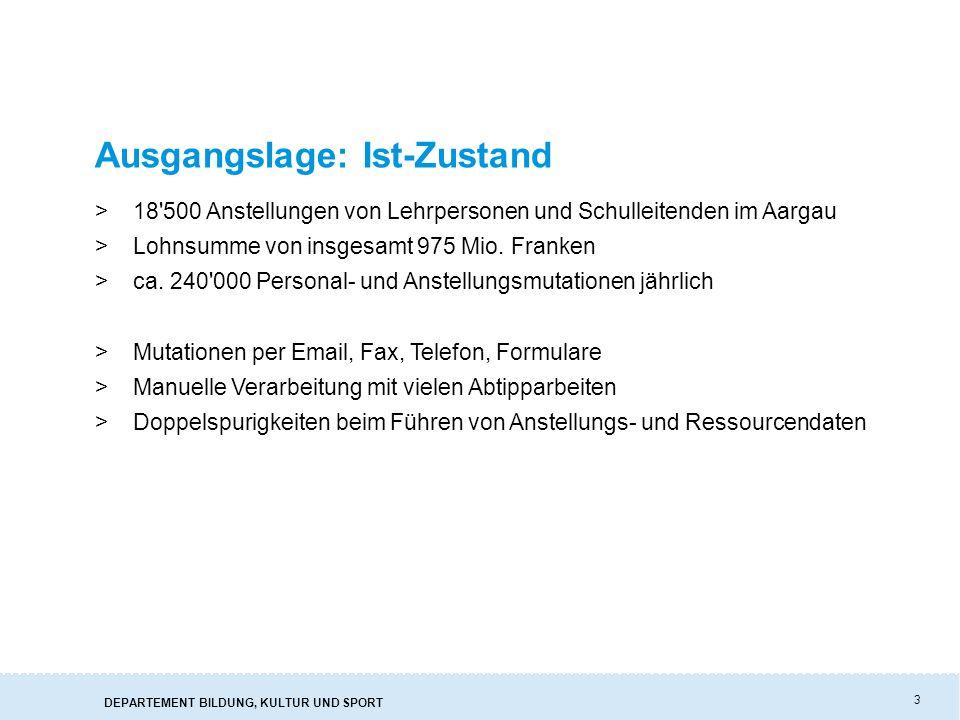 DEPARTEMENT BILDUNG, KULTUR UND SPORT 3 Ausgangslage: Ist-Zustand >18 500 Anstellungen von Lehrpersonen und Schulleitenden im Aargau >Lohnsumme von insgesamt 975 Mio.