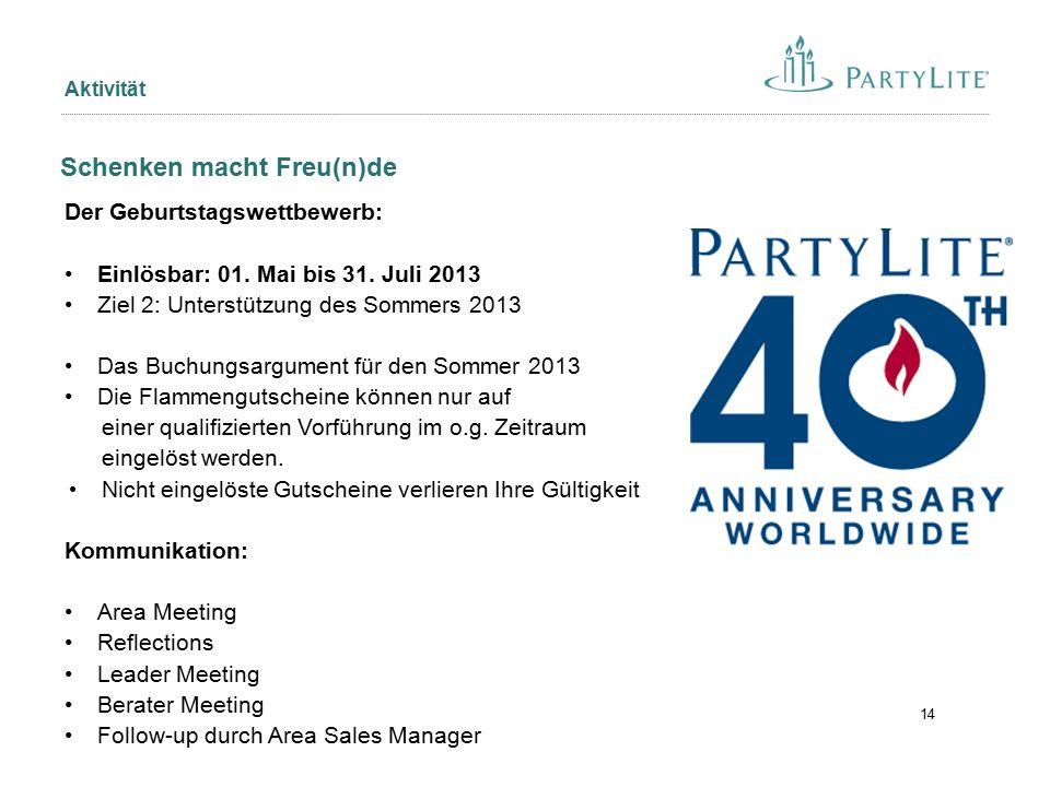 Schenken macht Freu(n)de 14 Der Geburtstagswettbewerb: Einlösbar: 01. Mai bis 31. Juli 2013 Ziel 2: Unterstützung des Sommers 2013 Das Buchungsargumen