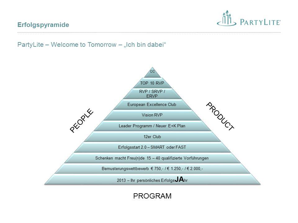 """PEOPLE PRODUCT PROGRAM Erfolgspyramide PartyLite – Welcome to Tomorrow – """"Ich bin dabei CC TOP 10 RVP RVP / SRVP / ERVP European Excellence Club Vision RVP Leader Programm / Neuer E+K Plan 12er Club Erfolgsstart 2.0 – SMART oder FAST Schenken macht Freu(n)de 15 – 40 qualifizierte Vorführungen Bemusterungswettbewerb € 750,- / € 1.250,- / € 2.000,- 2013 – Ihr persönliches Erfolgs JA hr"""