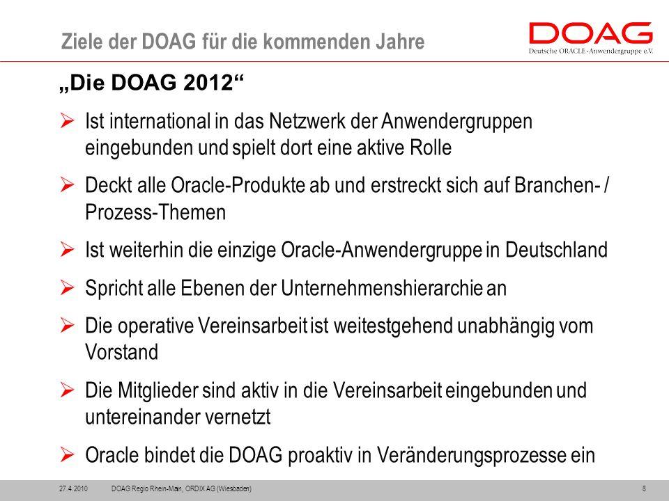 """27.4.20108 Ziele der DOAG für die kommenden Jahre """"Die DOAG 2012  Ist international in das Netzwerk der Anwendergruppen eingebunden und spielt dort eine aktive Rolle  Deckt alle Oracle-Produkte ab und erstreckt sich auf Branchen- / Prozess-Themen  Ist weiterhin die einzige Oracle-Anwendergruppe in Deutschland  Spricht alle Ebenen der Unternehmenshierarchie an  Die operative Vereinsarbeit ist weitestgehend unabhängig vom Vorstand  Die Mitglieder sind aktiv in die Vereinsarbeit eingebunden und untereinander vernetzt  Oracle bindet die DOAG proaktiv in Veränderungsprozesse ein DOAG Regio Rhein-Main, ORDIX AG (Wiesbaden)"""