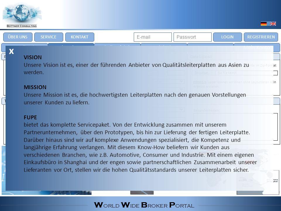 W orld W ide B roker P ortal Quellen http://de.farnell.com/  PunchOut-/ Roundtrip-Katalog http://de.rs-online.com/  PunchOut-/ Roundtrip-Katalog http://www.panelook.com/ http://www.siliconexpert.com/products/part-search http://www.halbleiter-scout.de/