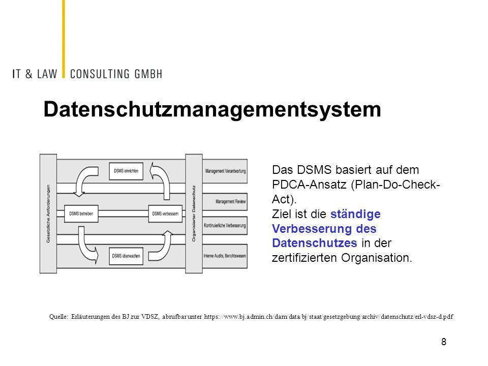 Dokumentation des DSMS  Damit ein DSMS von einer externen Stelle auditiert und zertifiziert werden kann, muss eine Dokumentation erstellt werden.