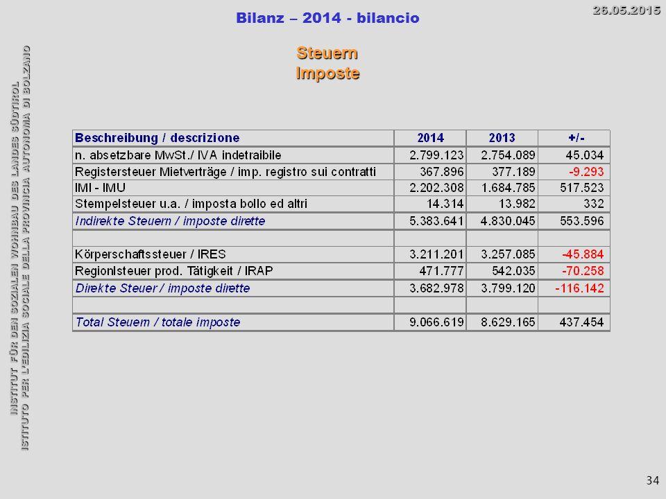 INSTITUT FÜR DEN SOZIALEN WOHNBAU DES LANDES SÜDTIROL ISTITUTO PER L'EDILIZIA SOCIALE DELLA PROVINCIA AUTONOMA DI BOLZANO Bilanz – 2014 - bilancio26.05.2015 34 SteuernImposte