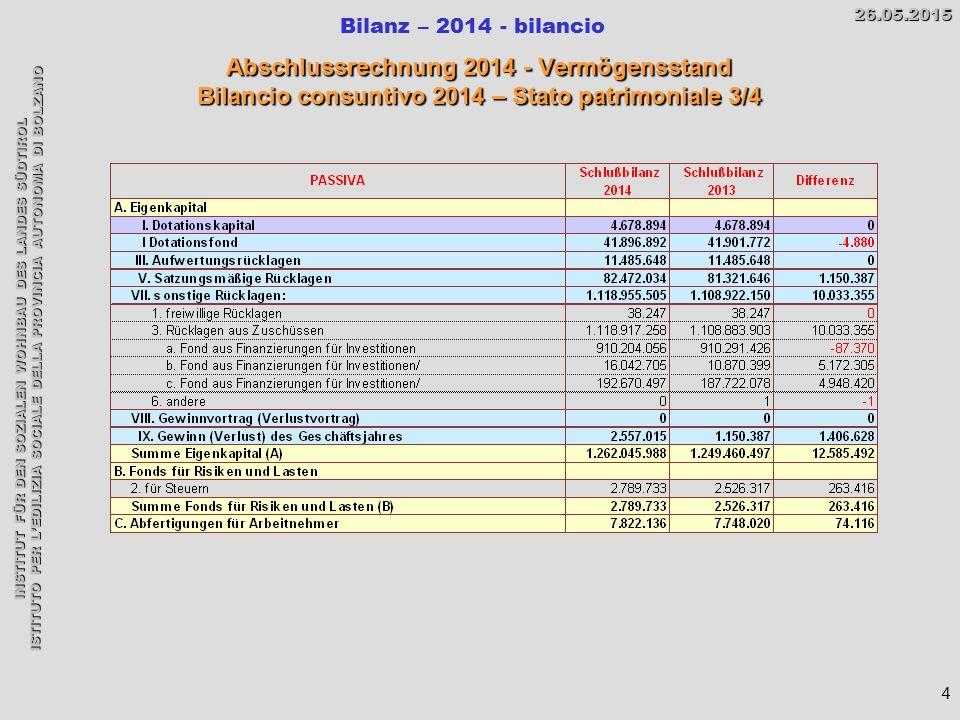 INSTITUT FÜR DEN SOZIALEN WOHNBAU DES LANDES SÜDTIROL ISTITUTO PER L'EDILIZIA SOCIALE DELLA PROVINCIA AUTONOMA DI BOLZANO Bilanz – 2014 - bilancio26.05.2015 Abschlussrechnung 2014 - Vermögensstand Bilancio consuntivo 2014 – Stato patrimoniale 3/4 4