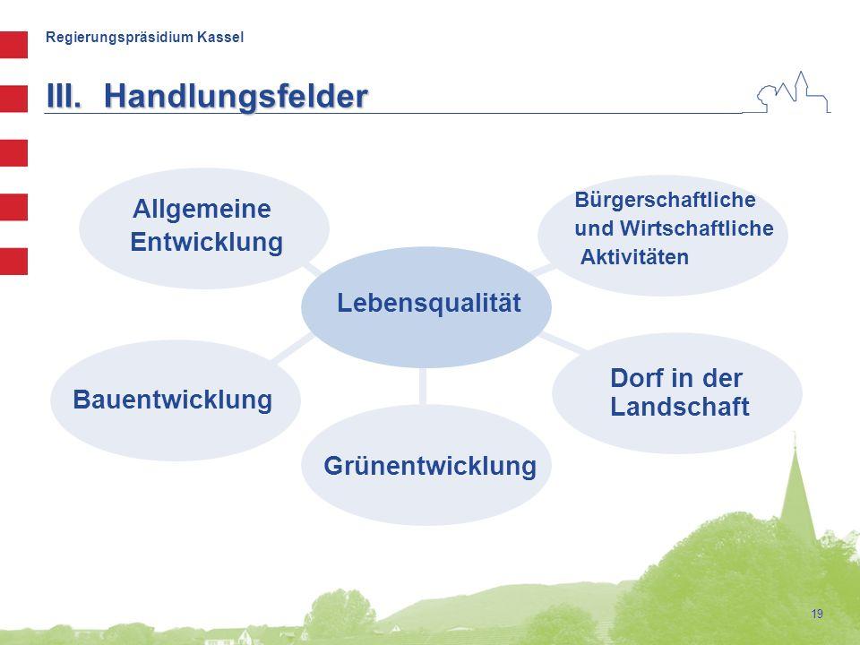 Regierungspräsidium Kassel 19 Grünentwicklung Dorf in der Allgemeine Bürgerschaftliche Bauentwicklung Entwicklung und Wirtschaftliche Aktivitäten Lebensqualität Landschaft III.Handlungsfelder