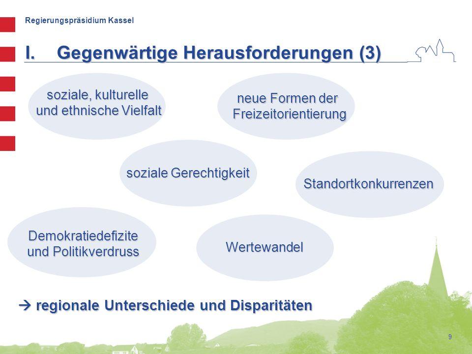 Regierungspräsidium Kassel 9 I.Gegenwärtige Herausforderungen (3)  regionale Unterschiede und Disparitäten Demokratiedefizite und Politikverdruss und Politikverdruss neue Formen der Freizeitorientierung Freizeitorientierung soziale, kulturelle und ethnische Vielfalt Wertewandel Standortkonkurrenzen soziale Gerechtigkeit