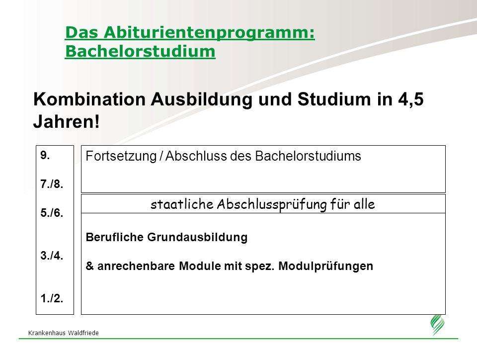 Krankenhaus Waldfriede Das Abiturientenprogramm: Bachelorstudium Fortsetzung / Abschluss des Bachelorstudiums staatliche Abschlussprüfung für alle 9.