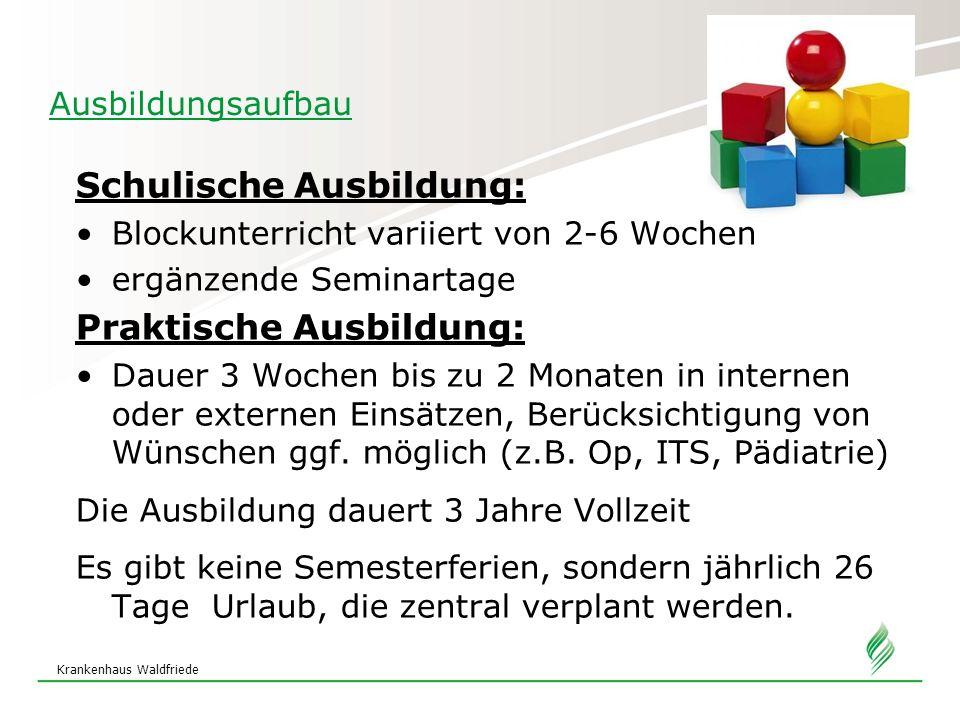 Krankenhaus Waldfriede Ausbildungsaufbau Schulische Ausbildung: Blockunterricht variiert von 2-6 Wochen ergänzende Seminartage Praktische Ausbildung: