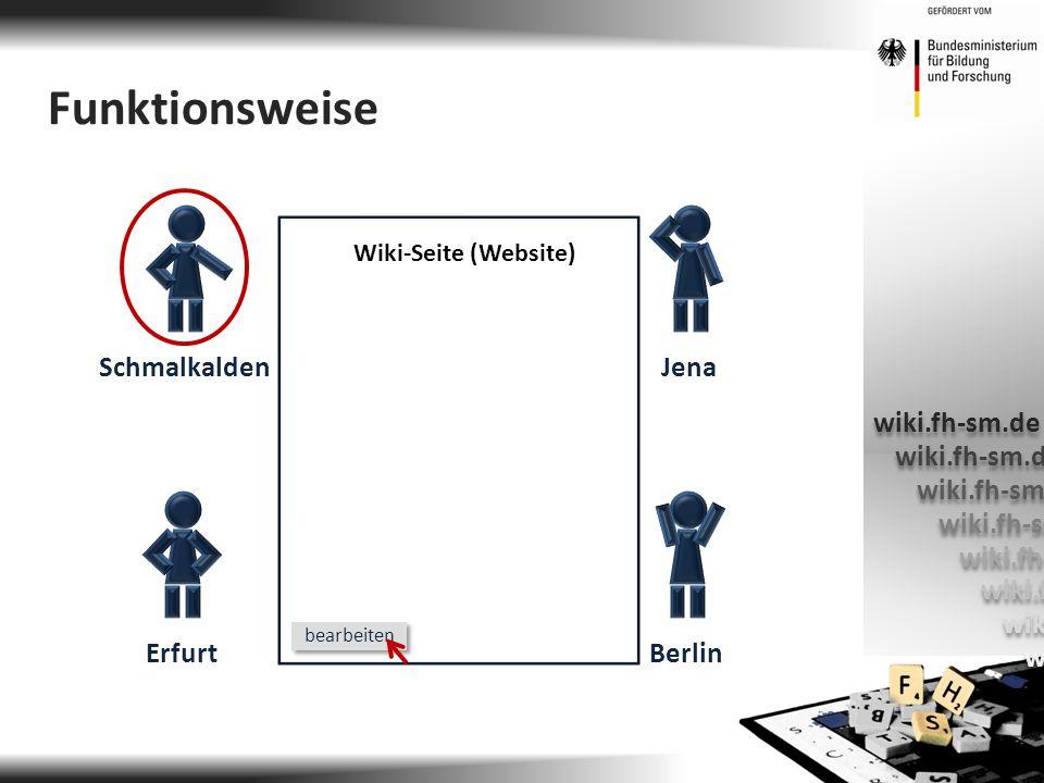 Funktionsweise Jena Erfurt Schmalkalden bearbeiten Wiki-Seite (Website) wiki.fh-sm.de Berlin