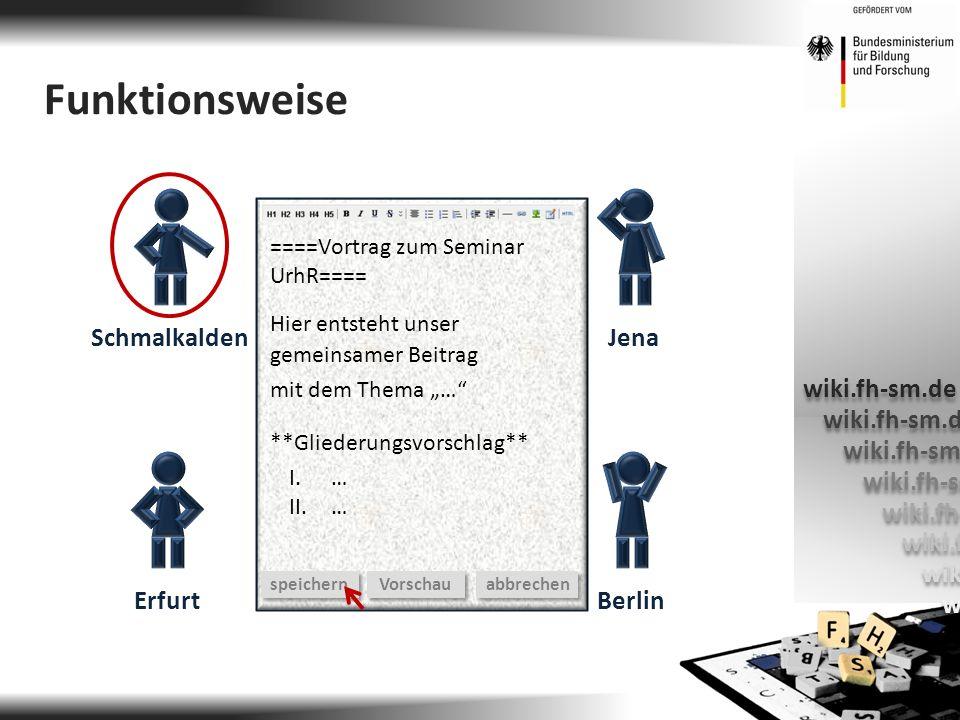 """Jena Erfurt Schmalkalden Berlin Hier entsteht unser gemeinsamer Beitrag mit dem Thema """"… Gliederungsvorschlag I.… II.… bearbeiten Vortrag zum Seminar UrhR wiki.fh-sm.de Funktionsweise wiki.fh-sm.de"""