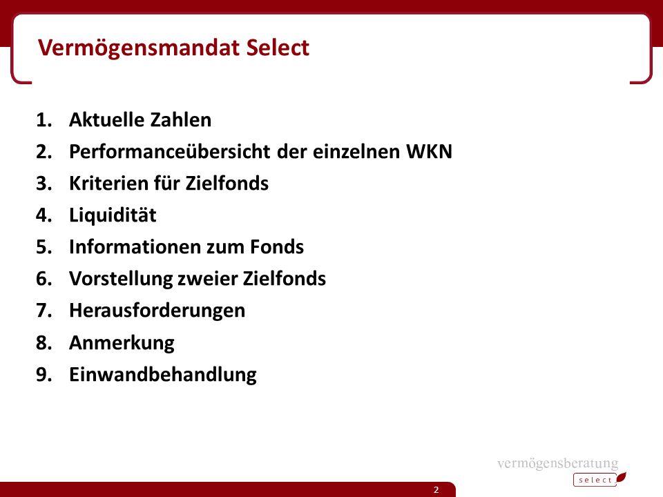 Vermögensmandat Select 1.Aktuelle Zahlen 2.Performanceübersicht der einzelnen WKN 3.Kriterien für Zielfonds 4.Liquidität 5.Informationen zum Fonds 6.Vorstellung zweier Zielfonds 7.Herausforderungen 8.Anmerkung 9.Einwandbehandlung 2