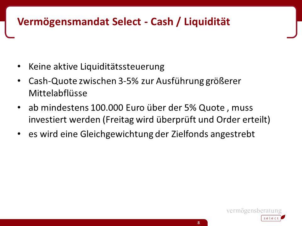 Vermögensmandat Select – Website Alle Informationen für Berater und Kunden sind auf der Website www.vermoegensmandat-select.de zu finden.