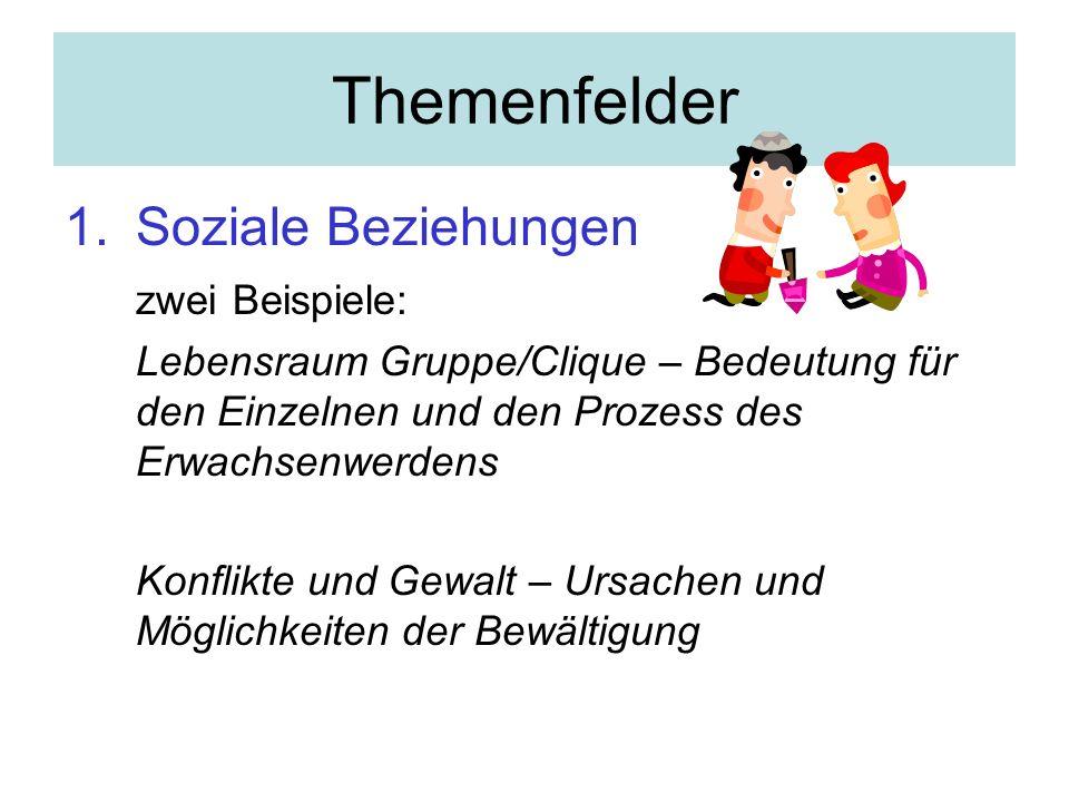 Themenfelder 1.Soziale Beziehungen zwei Beispiele: Lebensraum Gruppe/Clique – Bedeutung für den Einzelnen und den Prozess des Erwachsenwerdens Konflik