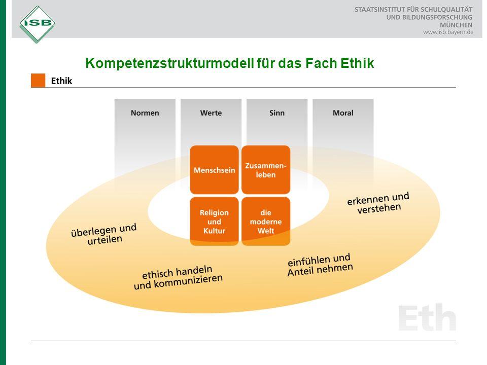 Kompetenzstrukturmodell für das Fach Ethik