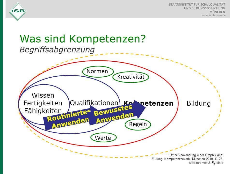 Ziele des Ethikunterrichts Kompetenz Das Bayerischen Erziehungs- und Unterrichtsgesetz (BayEUG, Art.