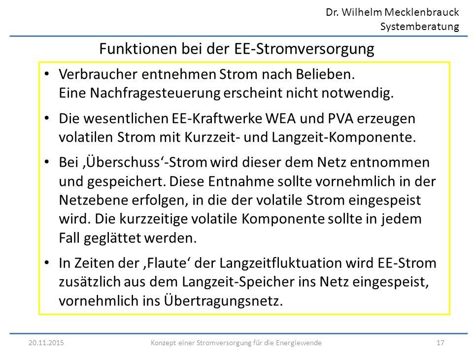 Dr. Wilhelm Mecklenbrauck Systemberatung 20.11.201517Konzept einer Stromversorgung für die Energiewende Verbraucher entnehmen Strom nach Belieben. Ein