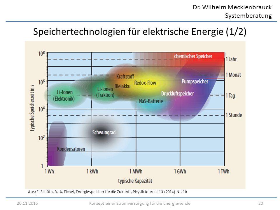 Dr. Wilhelm Mecklenbrauck Systemberatung Aus: F. Schüth, R.-A. Eichel, Energiespeicher für die Zukunft, Physik Journal 13 (2014) Nr. 10 20.11.201520 S