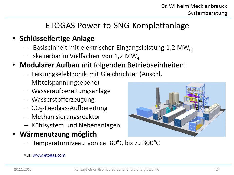 Dr. Wilhelm Mecklenbrauck Systemberatung 20.11.201524Konzept einer Stromversorgung für die Energiewende ETOGAS Power-to-SNG Komplettanlage Schlüsselfe