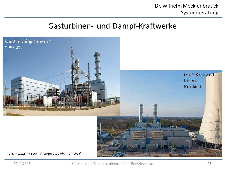 Dr. Wilhelm Mecklenbrauck Systemberatung GuD-Kraftwerk Lingen Emsland 20.11.201525Konzept einer Stromversorgung für die Energiewende Gasturbinen- und